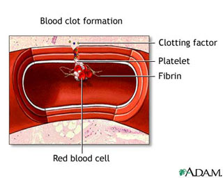 blood-clotting